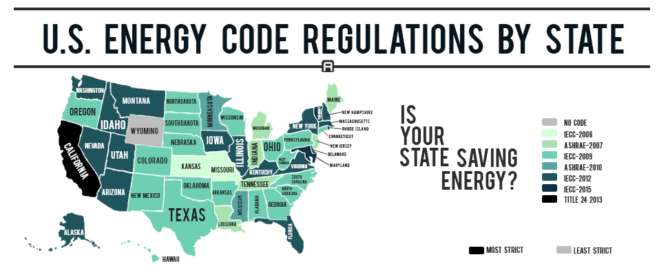 mapRegulations