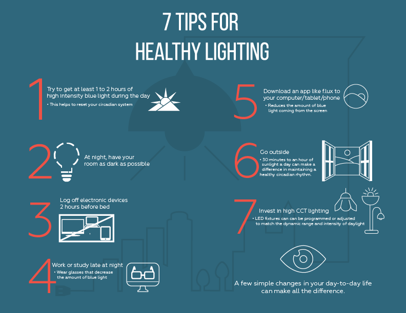 healthy lighting alcon lighting tips for lighting  sc 1 st  Alcon Lighting & 2016 as Told in Lighting Haikus | Language of Light - The Latest ... azcodes.com