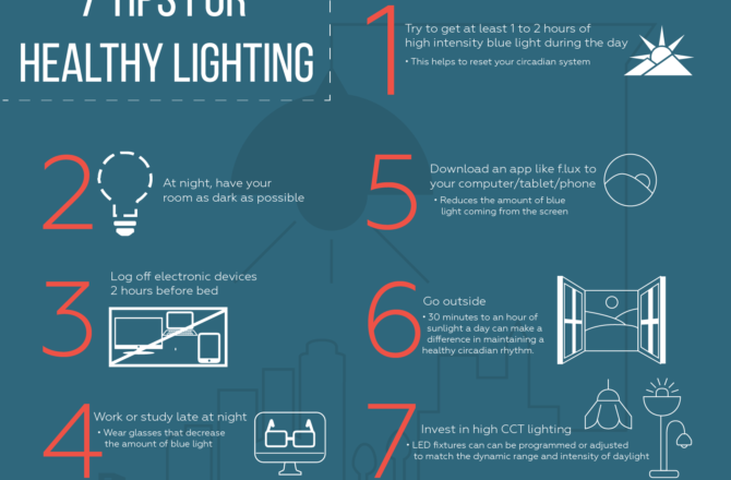 7 Tips for Healthy Lighting from Light and Health Researcher Talieh Ghane