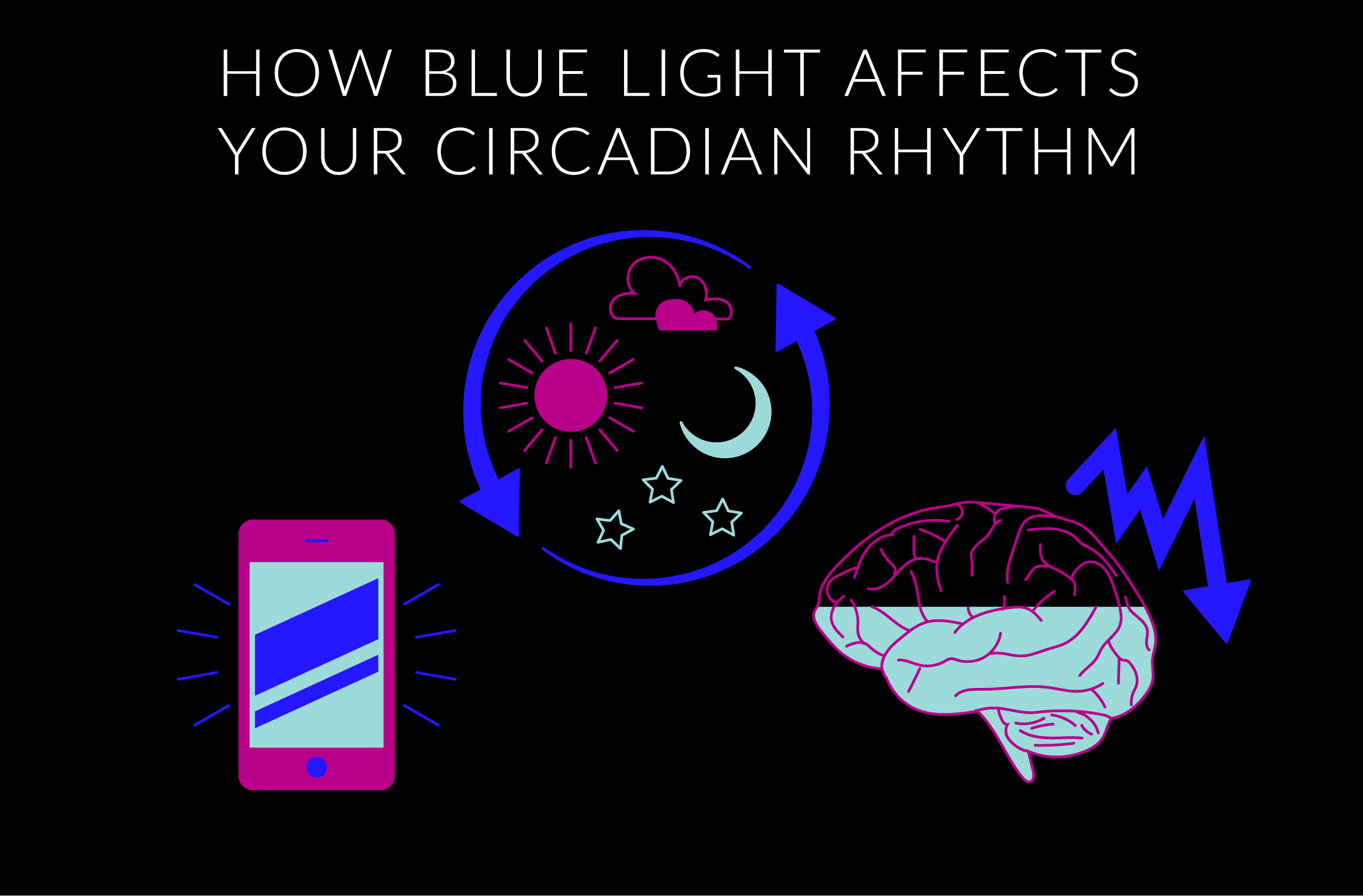The Effects of Light Color and Intensity on Your Mind and Body