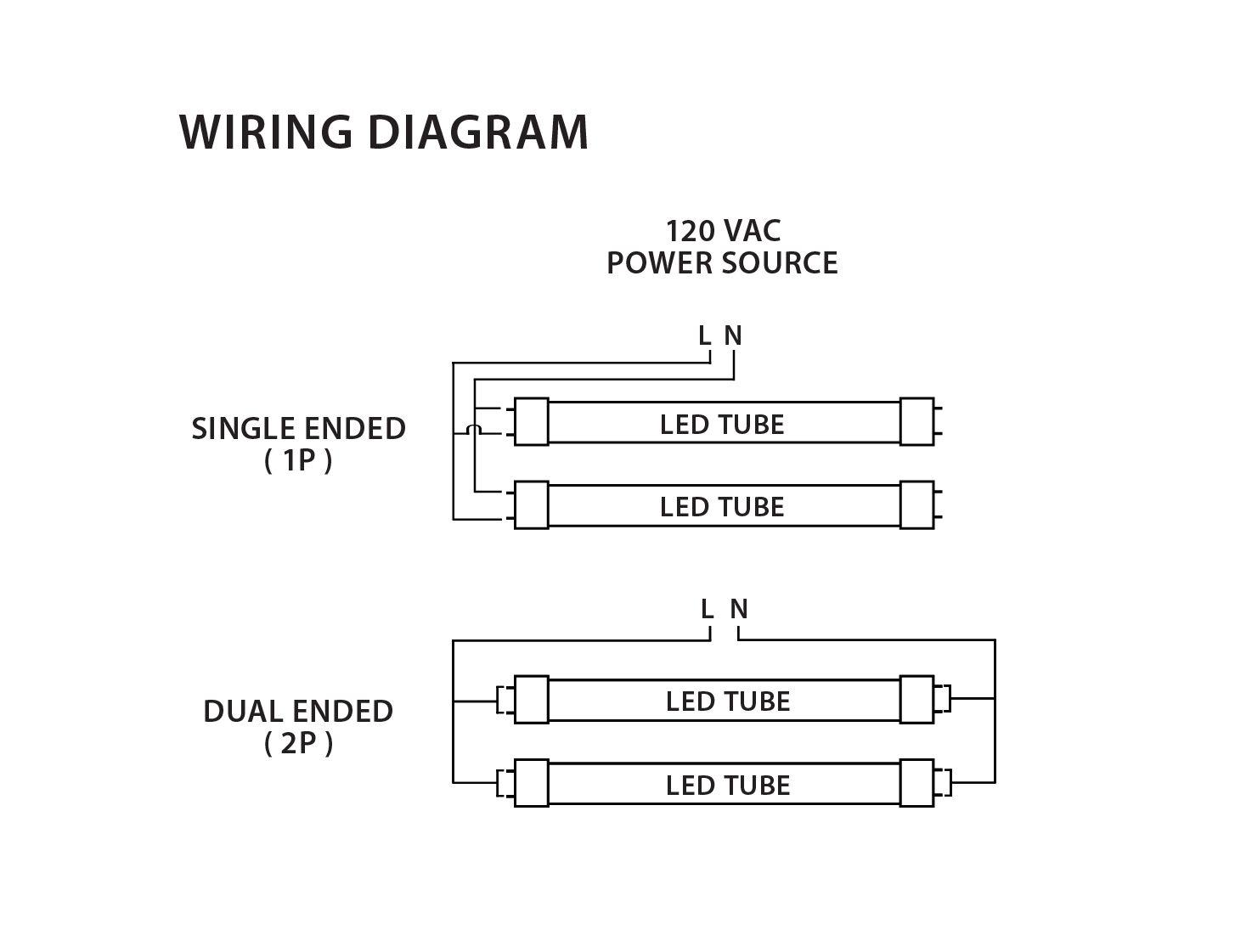 Foot Led V Wiring Diagram on 12v led wiring diagram, t8 tube wiring diagram, circuit breaker wiring diagram, 120 volt wiring diagram, led chip diagram, ac wiring diagram, led schematic diagram, led strip wiring diagram, t8 led wiring diagram, low voltage lighting wiring diagram, led driver diagram, 120v power supply wiring, 220 dryer plug wiring diagram, hot water heater thermostat wiring diagram, 240v single phase wiring diagram, 120vac wiring diagram, 240v plug wiring diagram, wiring 1 phase wiring diagram, light wiring diagram, ge low voltage wiring diagram,