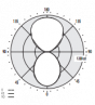Image 3 of Lightolier MicroSquare MQ06L Pendant Bi-directional LED